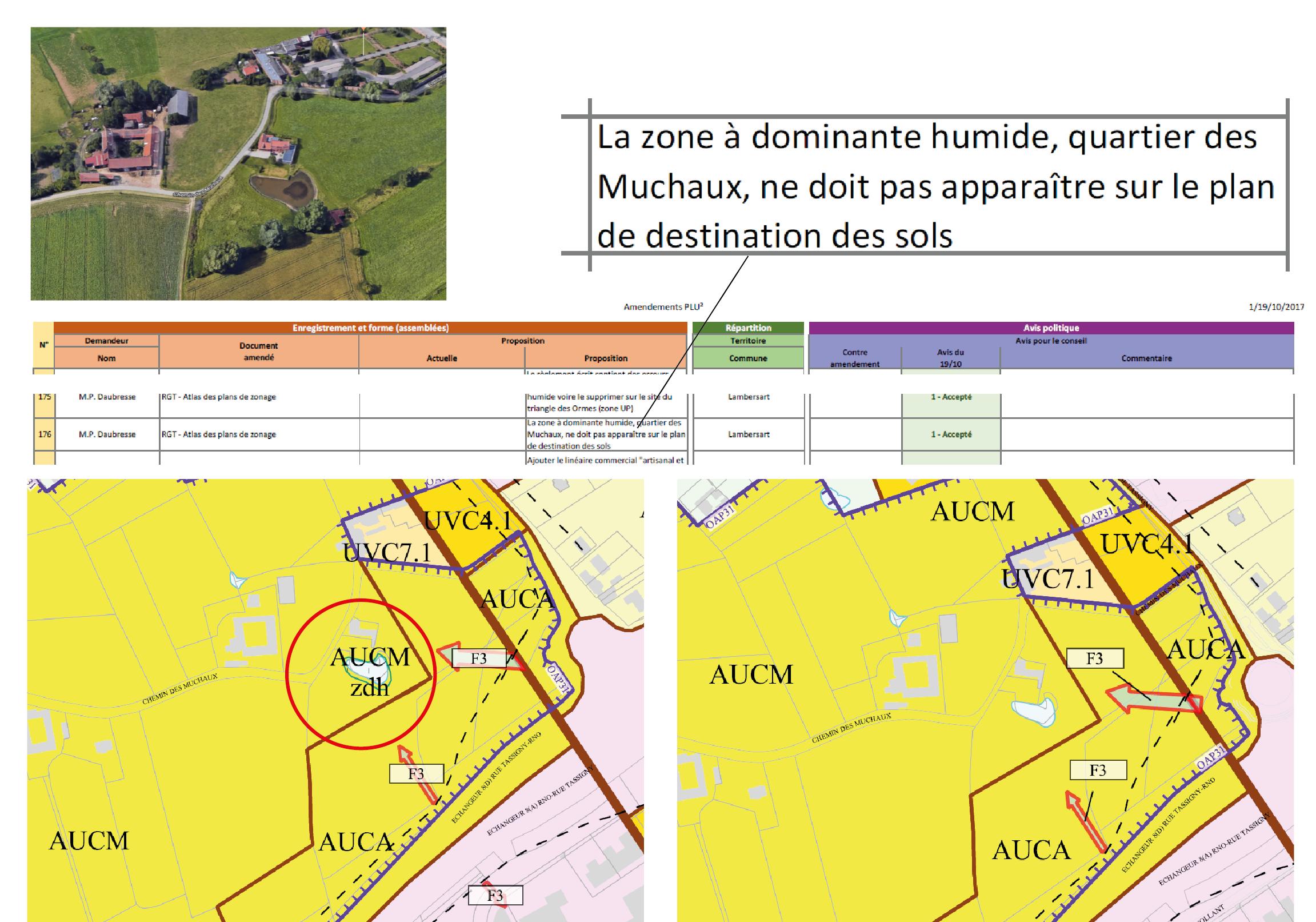 Comparaison entre le Plan de destination des sols avant/après 19/10/2017
